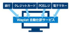 kaikei_EPSONservice_01